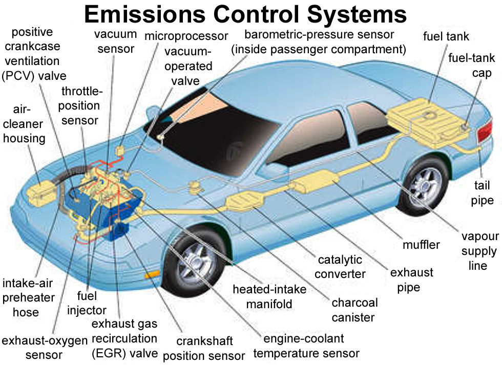 automobile power plants Donald trump is poised to replace former president barack obama's plan to slash power plant greenhouse gas emissions with a.